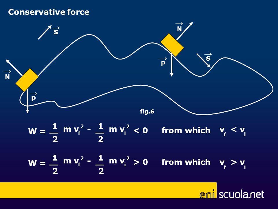 N N P P s s Conservative force v i f v > - 1 2 m v f 2 1 2 i 2 W = > 0from which v i f v < - 1 2 m v f 2 1 2 i 2 W = < 0 from which fig.6