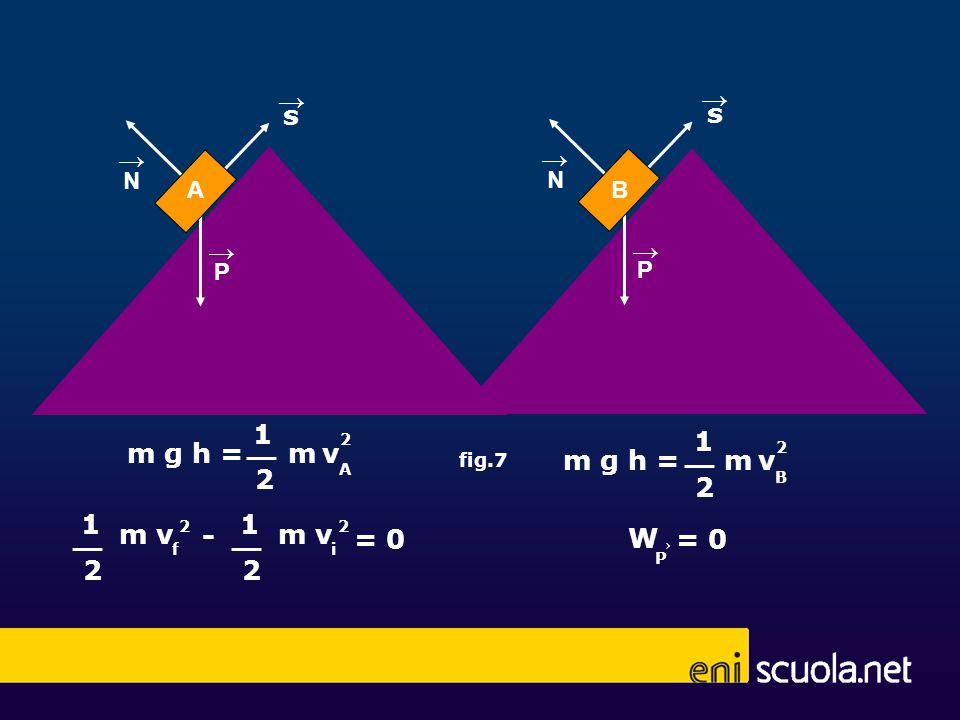 m g h = 1 2 v A 2 m 1 2 v B 2 m N P s N P s AB - 1 2 m v f 2 1 2 i 2 = 0 P W = 0 fig.7