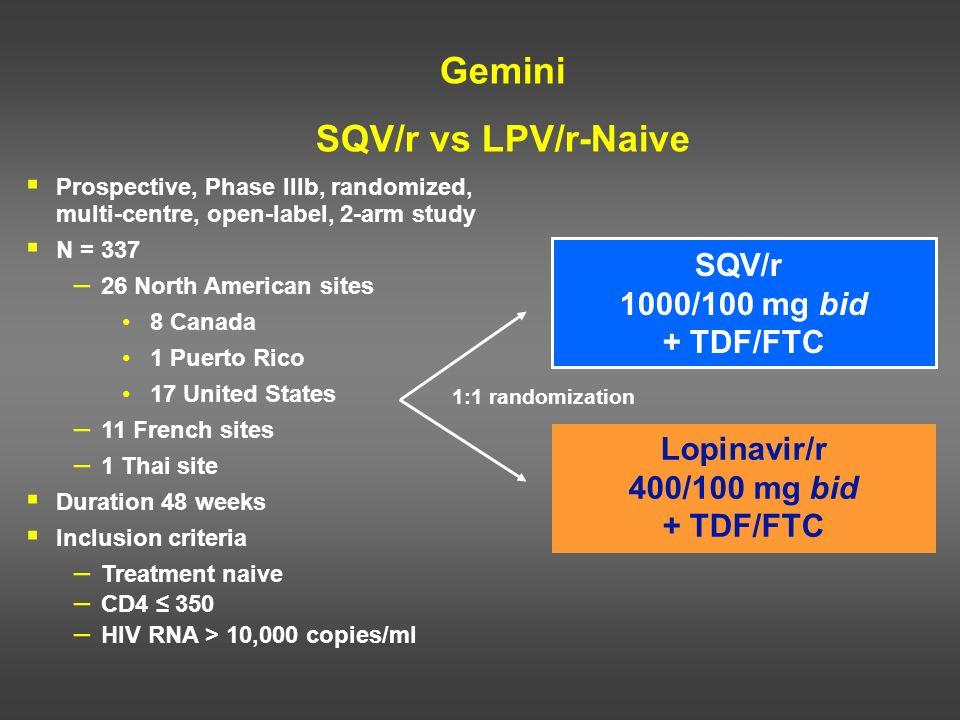 1:1 randomization SQV/r 1000/100 mg bid + TDF/FTC Lopinavir/r 400/100 mg bid + TDF/FTC Prospective, Phase IIIb, randomized, multi-centre, open-label,