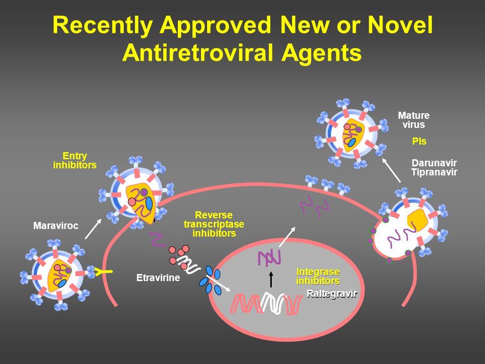 Recently Approved New or Novel Antiretroviral Agents Mature virus Maraviroc Entry inhibitors Reverse transcriptase inhibitors Etravirine Integrase inh