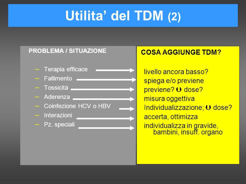 Utilita del TDM (2) PROBLEMA / SITUAZIONE – Terapia efficace – Fallimento – Tossicità – Aderenza – Coinfezione HCV o HBV – Interazioni – Pz. speciali