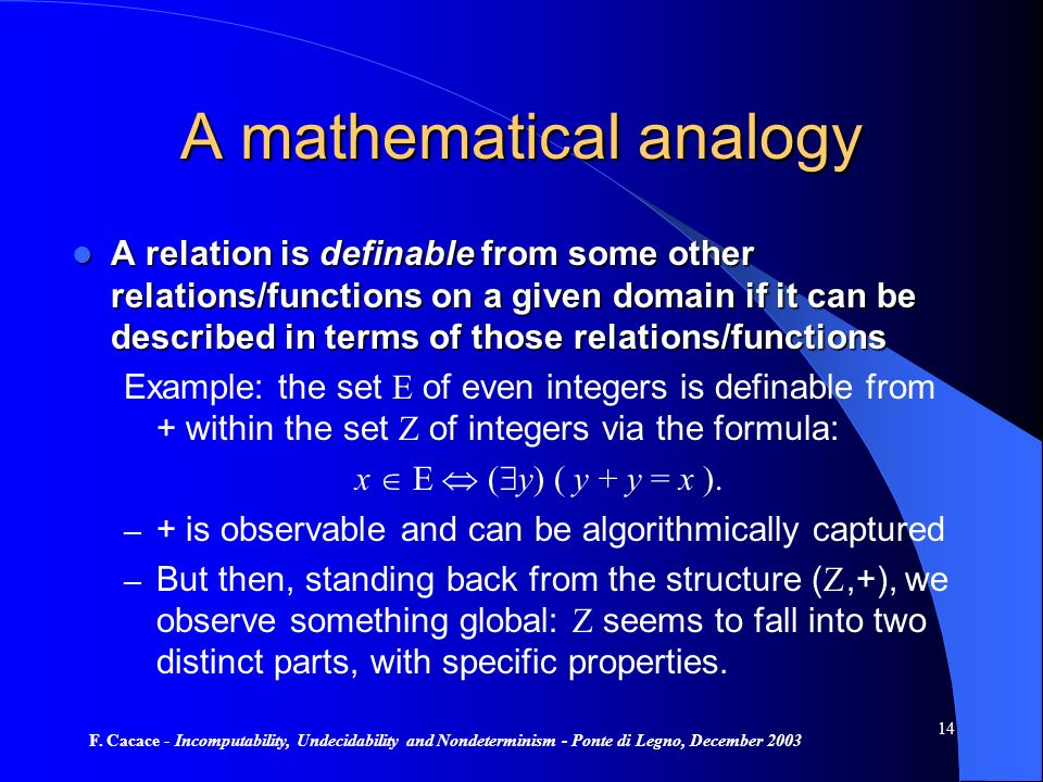 F. Cacace - Incomputability, Undecidability and Nondeterminism - Ponte di Legno, December 2003 14 A mathematical analogy A relation is definable from