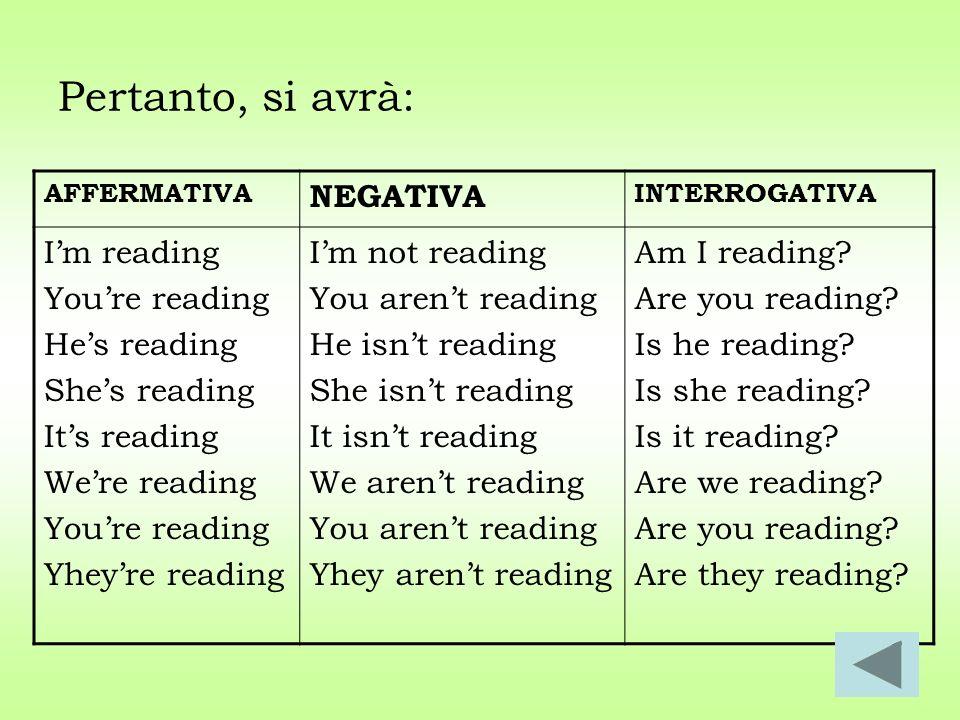 Pertanto, si avrà: AFFERMATIVA NEGATIVA INTERROGATIVA Im reading Youre reading Hes reading Shes reading Its reading Were reading Youre reading Yheyre