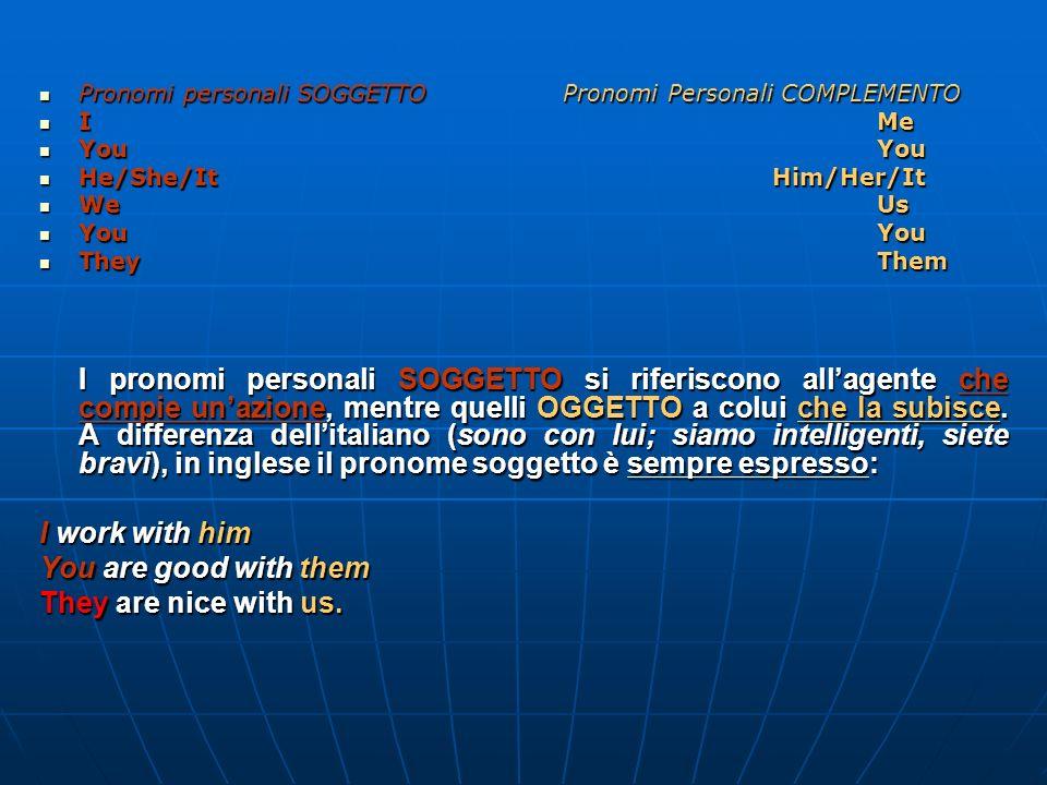 Pronomi personali SOGGETTOPronomi Personali COMPLEMENTO Pronomi personali SOGGETTOPronomi Personali COMPLEMENTO IMe IMe YouYou YouYou He/She/ItHim/Her
