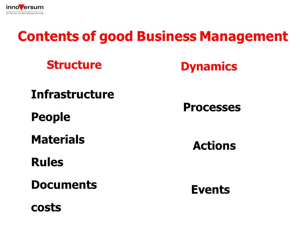 Infrastructure People Materials Rules Documents costs Contents of good Business Management Processes Actions Events Dynamics Structure