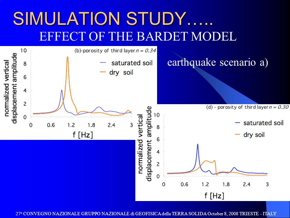 SIMULATION STUDY…..