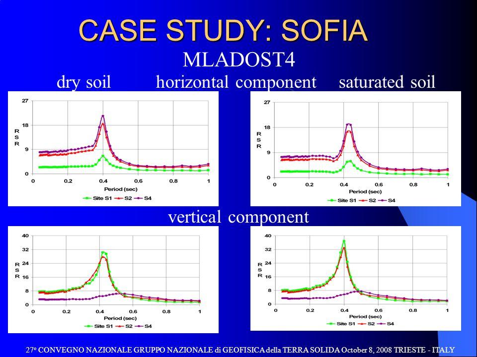 CASE STUDY: SOFIA MLADOST4 dry soilsaturated soilhorizontal component vertical component 27 o CONVEGNO NAZIONALE GRUPPO NAZIONALE di GEOFISICA della TERRA SOLIDA October 8, 2008 TRIESTE - ITALY