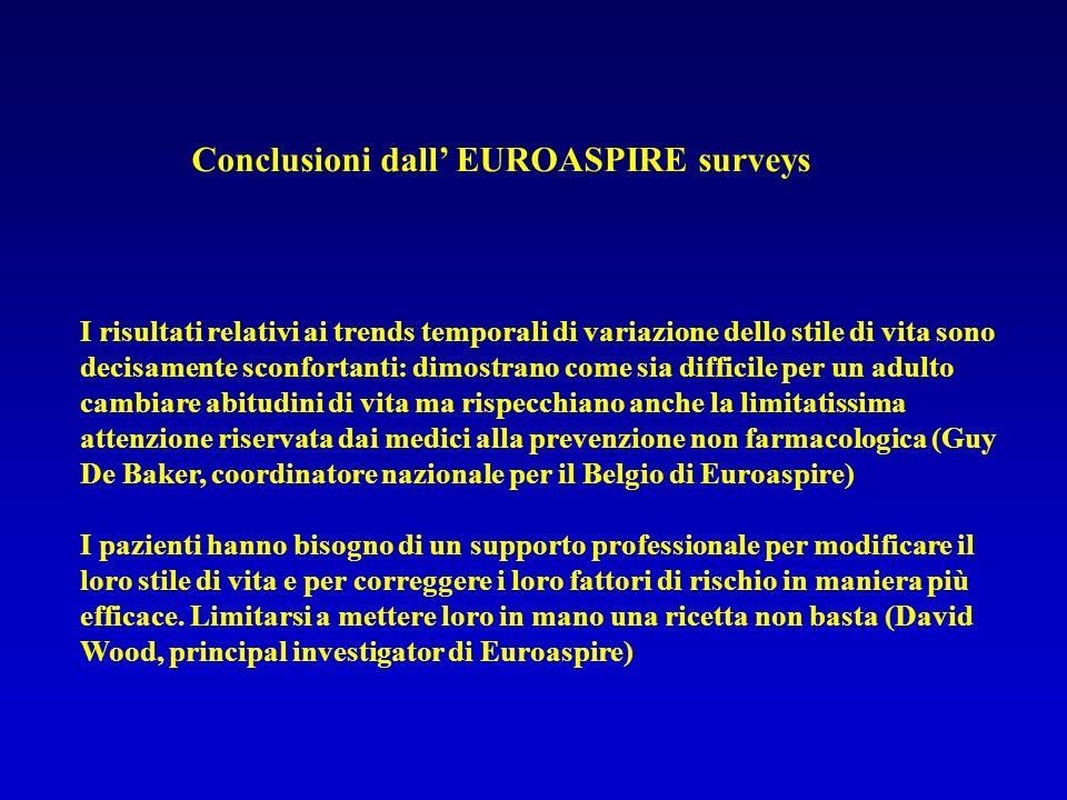 Conclusioni dall EUROASPIRE surveys I risultati relativi ai trends temporali di variazione dello stile di vita sono decisamente sconfortanti: dimostra