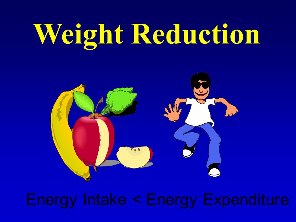Weight Reduction Energy Intake < Energy Expenditure