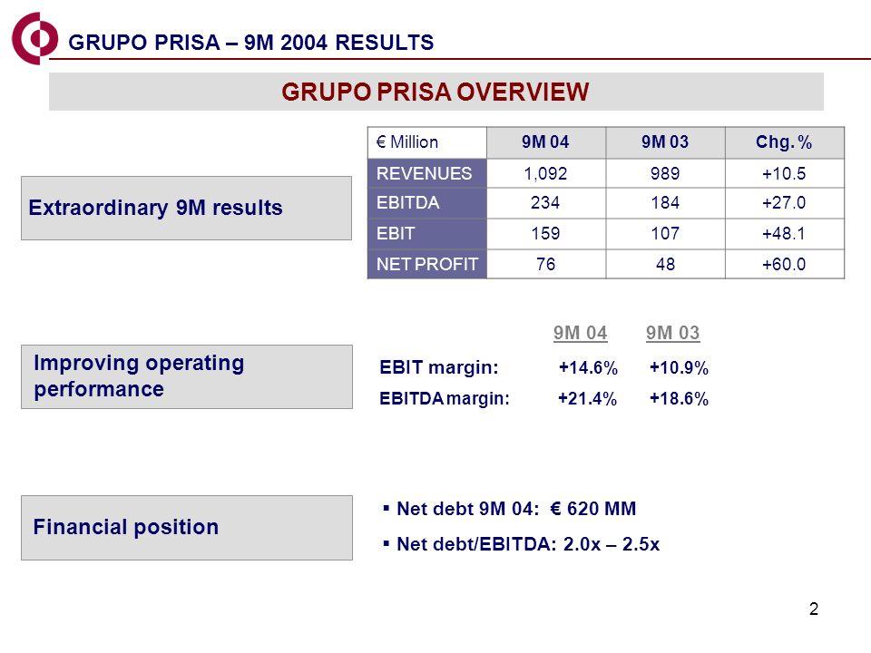 2 GRUPO PRISA OVERVIEW Million9M 049M 03Chg.