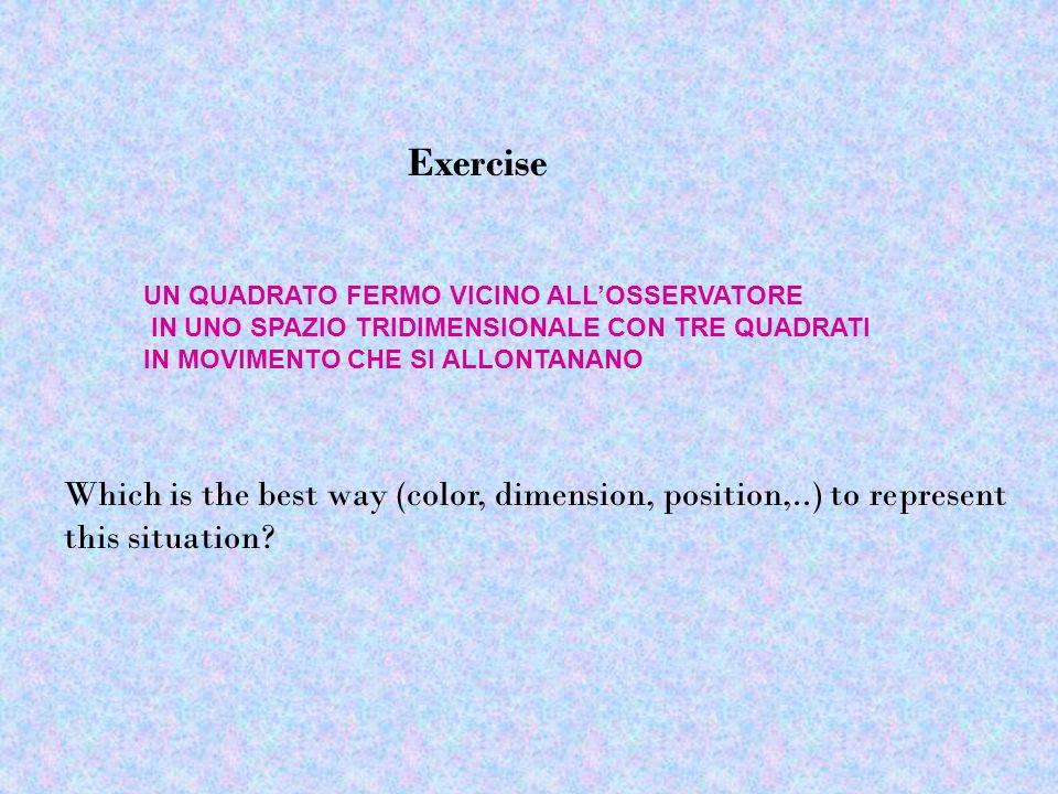 Exercise UN QUADRATO FERMO VICINO ALLOSSERVATORE IN UNO SPAZIO TRIDIMENSIONALE CON TRE QUADRATI IN MOVIMENTO CHE SI ALLONTANANO Which is the best way