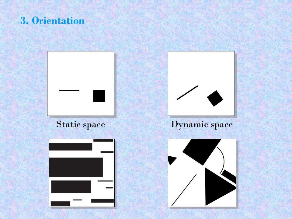 Static spaceDynamic space 3. Orientation