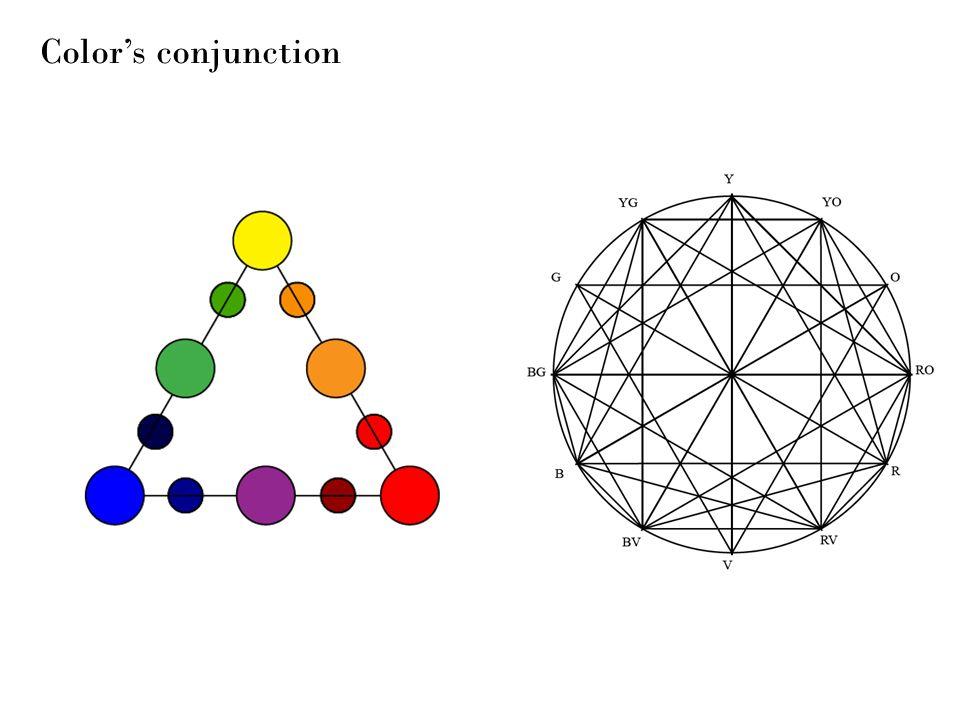 Colors conjunction