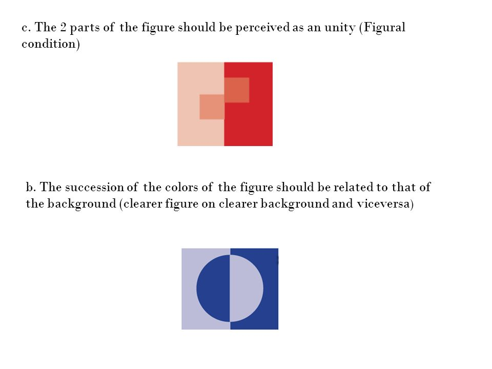 c. The 2 parts of the figure should be perceived as an unity (Figural condition) b. The succession of the colors of the figure should be related to th