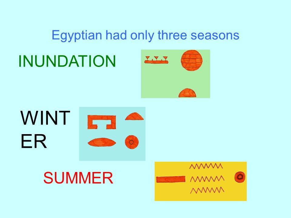 NUMBERS EGYPTIAN SEASONS CALENDAR