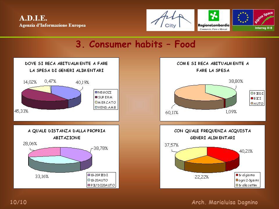 A.D.I.E. Agenzia dInformazione Europea Arch. Marialuisa Dagnino10/10 3. Consumer habits – Food