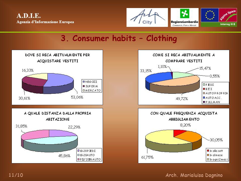 A.D.I.E. Agenzia dInformazione Europea Arch. Marialuisa Dagnino11/10 3. Consumer habits – Clothing