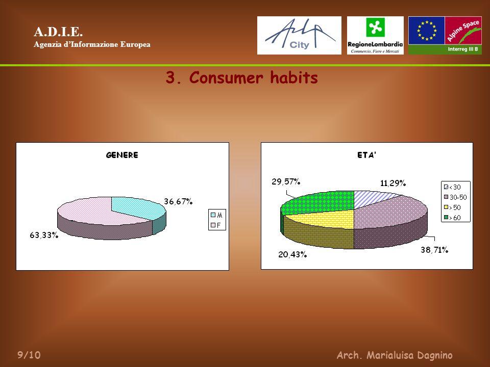 A.D.I.E. Agenzia dInformazione Europea Arch. Marialuisa Dagnino9/10 3. Consumer habits