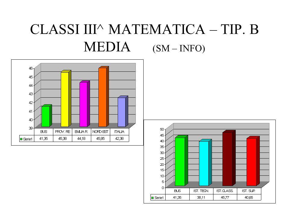 CLASSI III^ MATEMATICA – TIP. B MEDIA (SM – INFO)