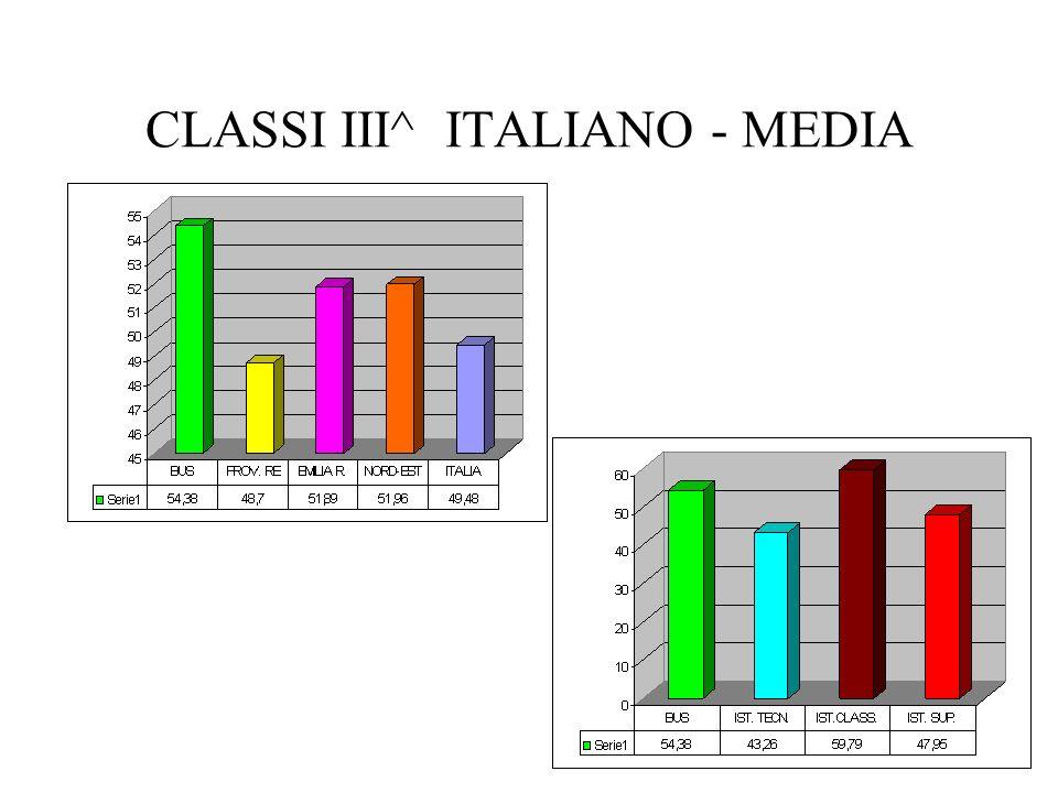 CLASSI III^ ITALIANO - MEDIA