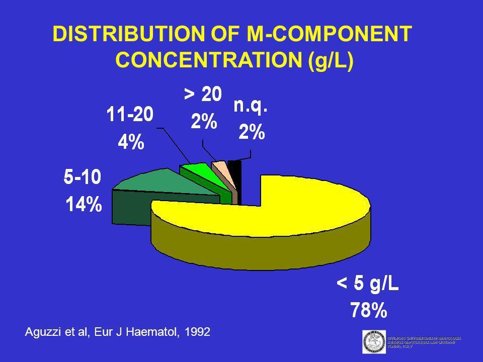 DISTRIBUTION OF M-COMPONENT CONCENTRATION (g/L) Aguzzi et al, Eur J Haematol, 1992 DIVISIONE UNIVERSITARIA DI EMATOLOGIA AZIENDA OSPEDALIERA SAN GIOVA