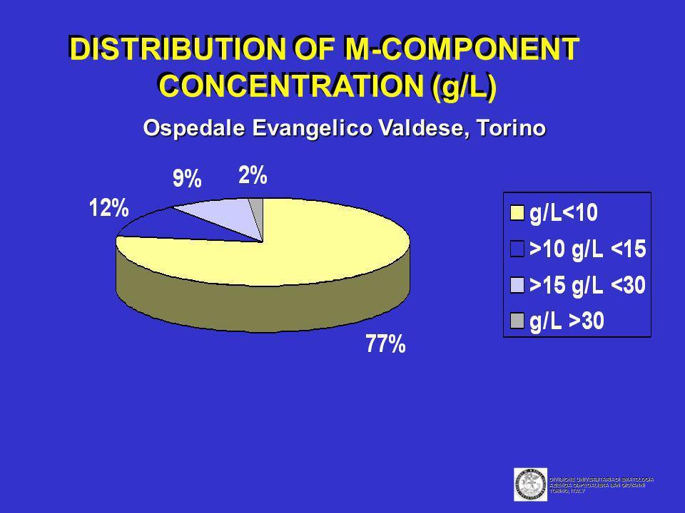 DISTRIBUTION OF M-COMPONENT CONCENTRATION (g/L) DISTRIBUTION OF M-COMPONENT CONCENTRATION (g/L) DIVISIONE UNIVERSITARIA DI EMATOLOGIA AZIENDA OSPEDALI