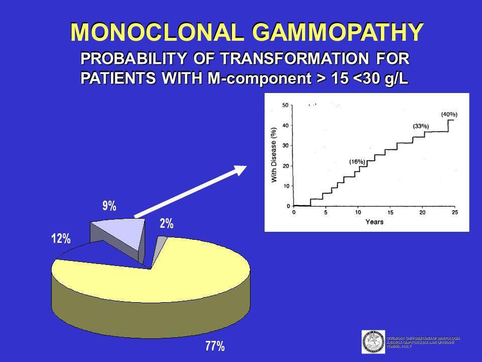 MONOCLONAL GAMMOPATHY PROBABILITY OF TRANSFORMATION FOR PATIENTS WITH M-component > 15 15 <30 g/L DIVISIONE UNIVERSITARIA DI EMATOLOGIA AZIENDA OSPEDA