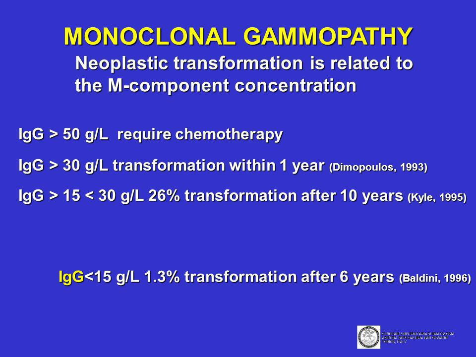 Neoplastic transformation is related to the M-component concentration MONOCLONAL GAMMOPATHY IgG<15 g/L 1.3% transformation after 6 years (Baldini, 199