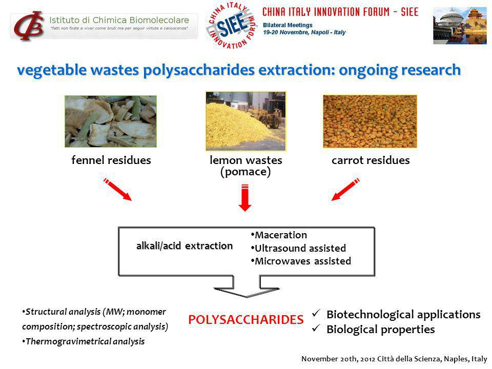 alkali/acid extraction POLYSACCHARIDES vegetable wastes polysaccharides extraction: ongoing research fennel residues Structural analysis (MW; monomer