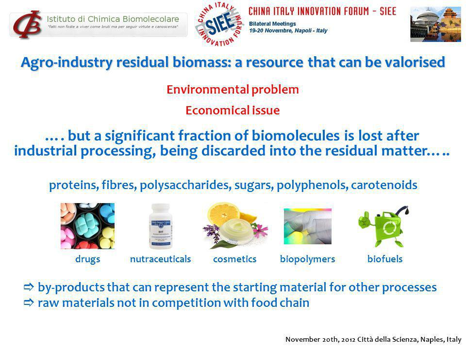 Environmental problem Economical issue by-products that can represent the starting material for other processes raw materials not in competition with