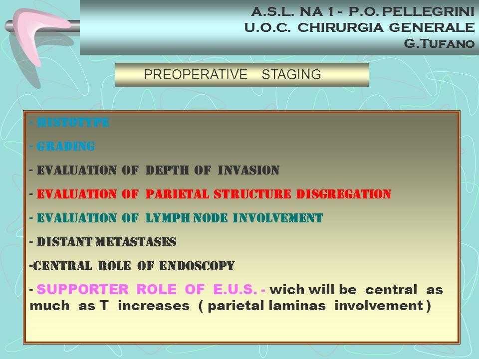 A.S.L.NA 1 - P.O. PELLEGRINI U.O.C. CHIRURGIA GENERALE G.Tufano T 2 N1 Cancerized F.A.P.