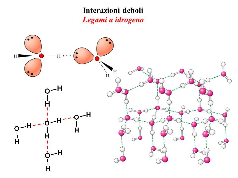 Interazioni deboli Legami a idrogeno