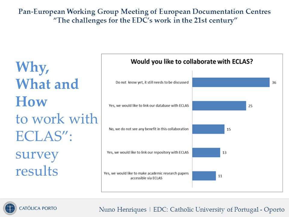 Why, What and How to work with ECLAS: survey results Nuno Henriques | EDC: Catholic University of Portugal - Oporto Pan-European Working Group Meeting of European Documentation Centres The challenges for the EDCs work in the 21st century