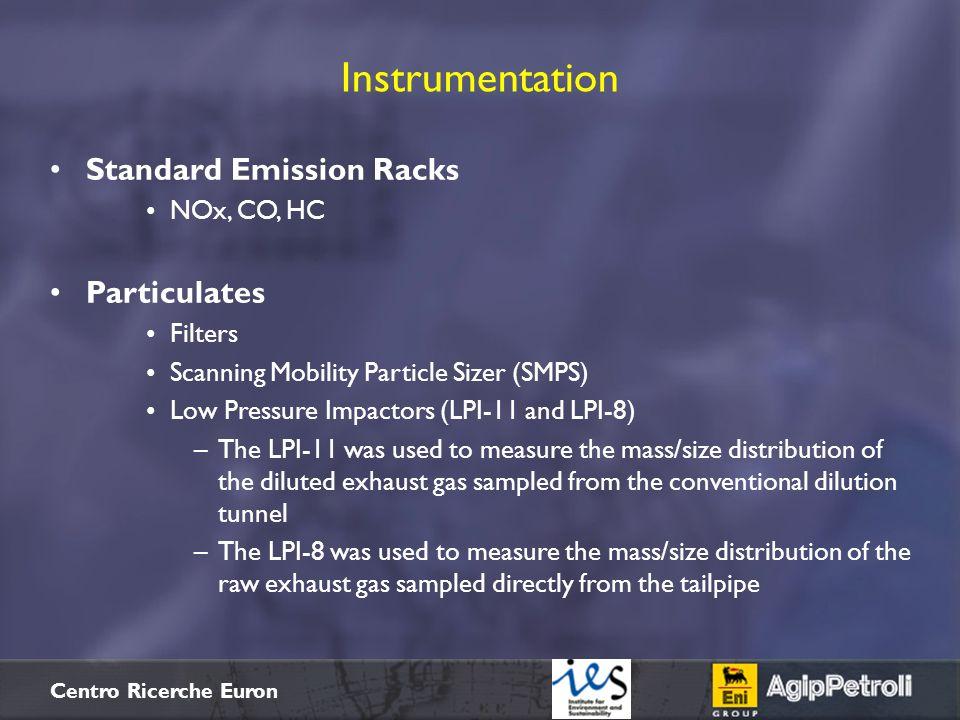 $+ Centro Ricerche Euron Instrumentation Standard Emission Racks NOx, CO, HC Particulates Filters Scanning Mobility Particle Sizer (SMPS) Low Pressure