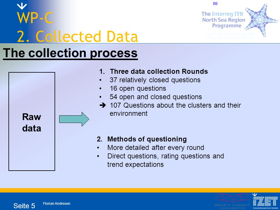 Florian Andresen Seite 5 WP-C 2. Collected Data The collection process Raw data 1.Three data collection Rounds 37 relatively closed questions 16 open
