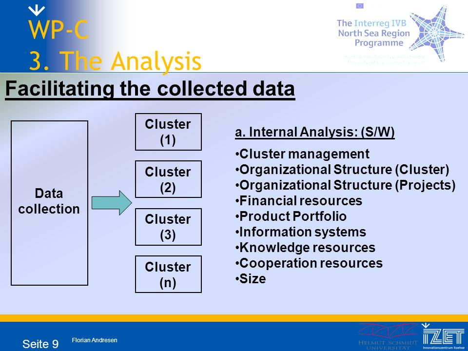 Florian Andresen Seite 9 WP-C 3. The Analysis Facilitating the collected data Data collection Cluster (1) Cluster (2) Cluster (3) Cluster (n) a. Inter