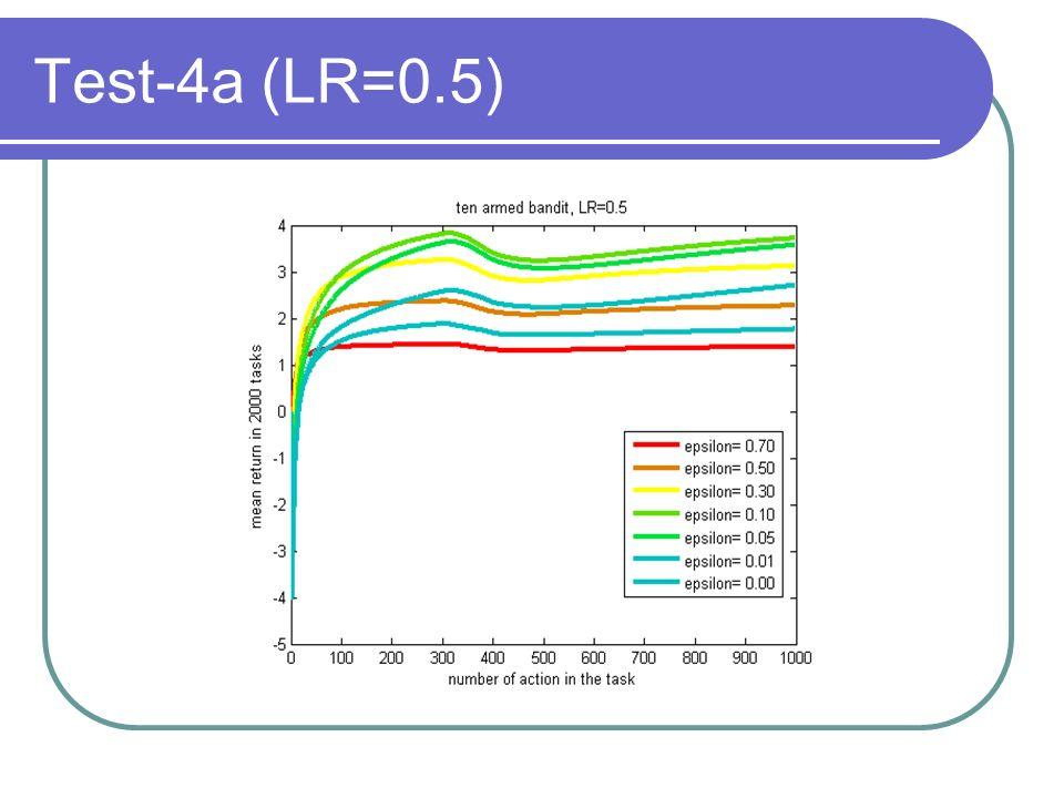 Test-4a (LR=0.5)