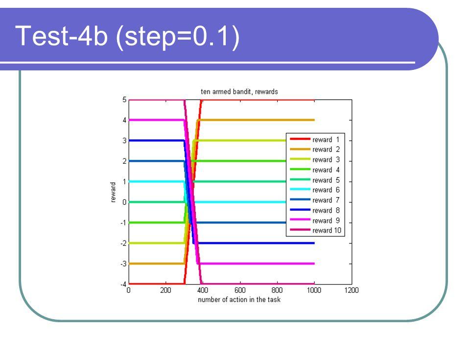 Test-4b (step=0.1)