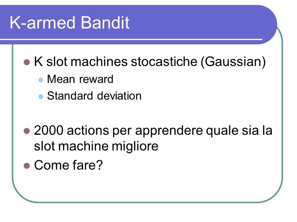 K-armed Bandit K slot machines stocastiche (Gaussian) Mean reward Standard deviation 2000 actions per apprendere quale sia la slot machine migliore Come fare