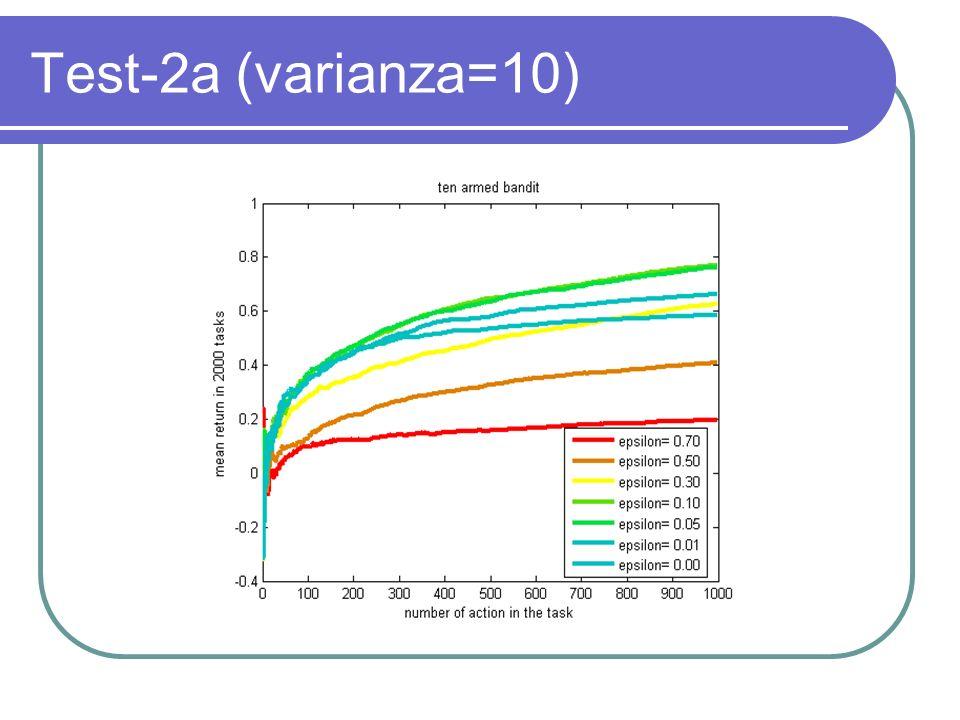 Test-2a (varianza=10)