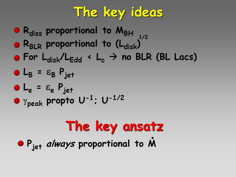 The key ideas R diss proportional to M BH R BLR proportional to (L disk ) For L disk /L Edd < L c no BLR (BL Lacs) L B = B P jet L e = e P jet peak pr