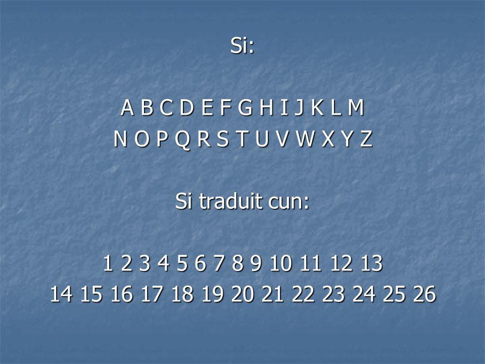 Si: A B C D E F G H I J K L M N O P Q R S T U V W X Y Z Si traduit cun: 1 2 3 4 5 6 7 8 9 10 11 12 13 14 15 16 17 18 19 20 21 22 23 24 25 26