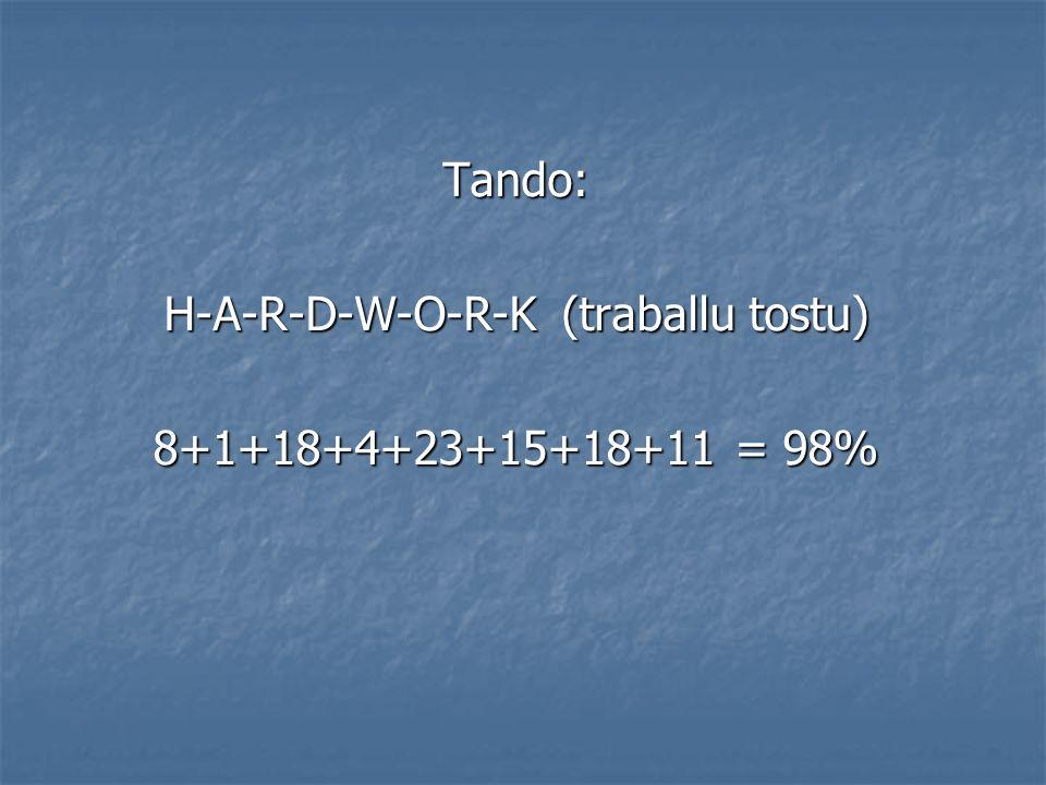 Tando: H-A-R-D-W-O-R-K (traballu tostu) 8+1+18+4+23+15+18+11 = 98%