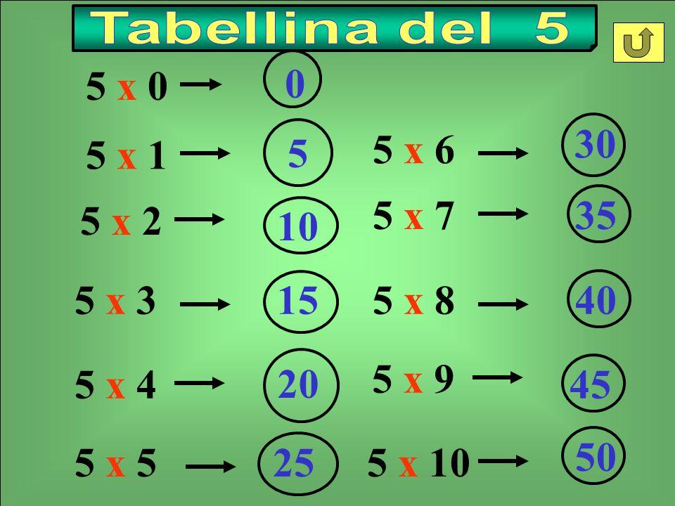 5 x 2 5 x 35 x 8 5 x 4 5 x 5 5 x 1 5 x 6 5 x 10 5 x 9 5 x 7 10 5 15 20 25 30 35 40 50 45 5 x 0 0