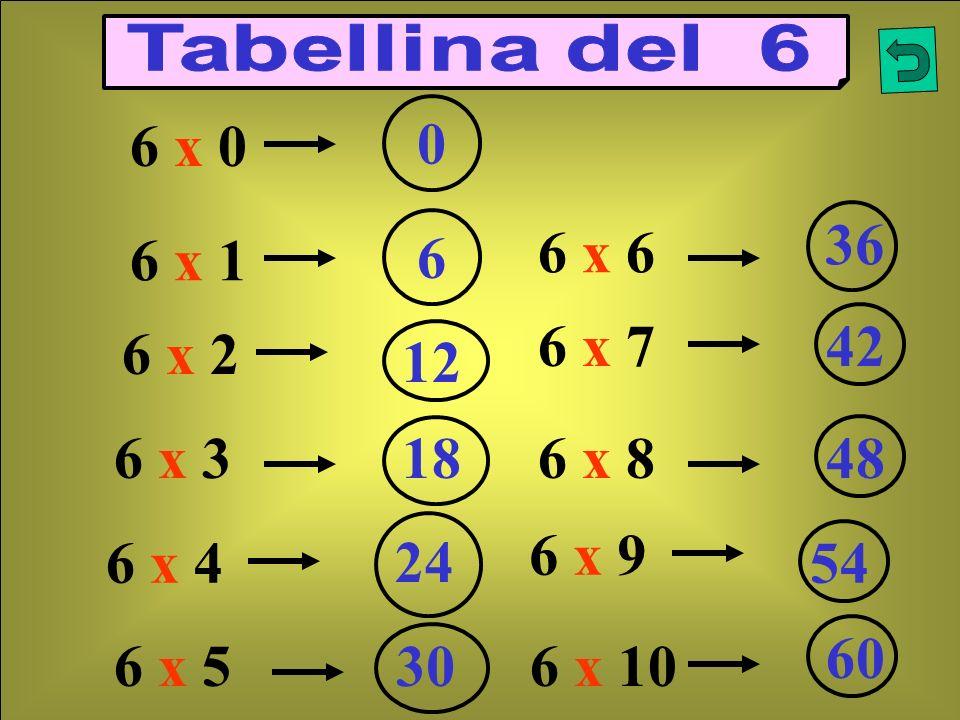 6 x 2 6 x 36 x 8 6 x 4 6 x 5 6 x 1 6 x 6 6 x 10 6 x 9 6 x 7 12 6 18 24 30 36 42 48 60 54 6 x 0 0