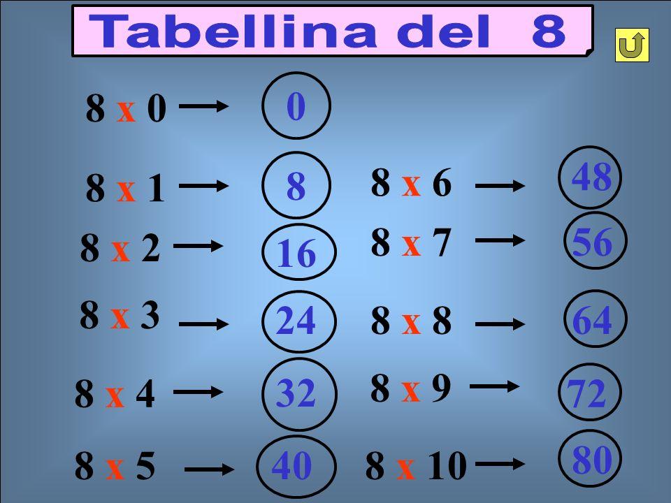 8 x 2 8 x 3 8 x 8 8 x 4 8 x 5 8 x 1 8 x 6 8 x 10 8 x 9 8 x 7 16 8 24 32 40 48 56 64 80 72 8 x 0 0