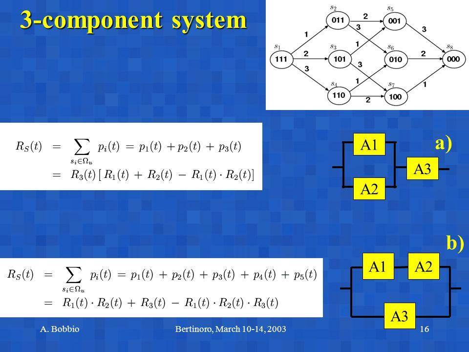 A. BobbioBertinoro, March 10-14, 200316 3-component system A1A1 A2 A3 A1A1A2 A3 a) b)