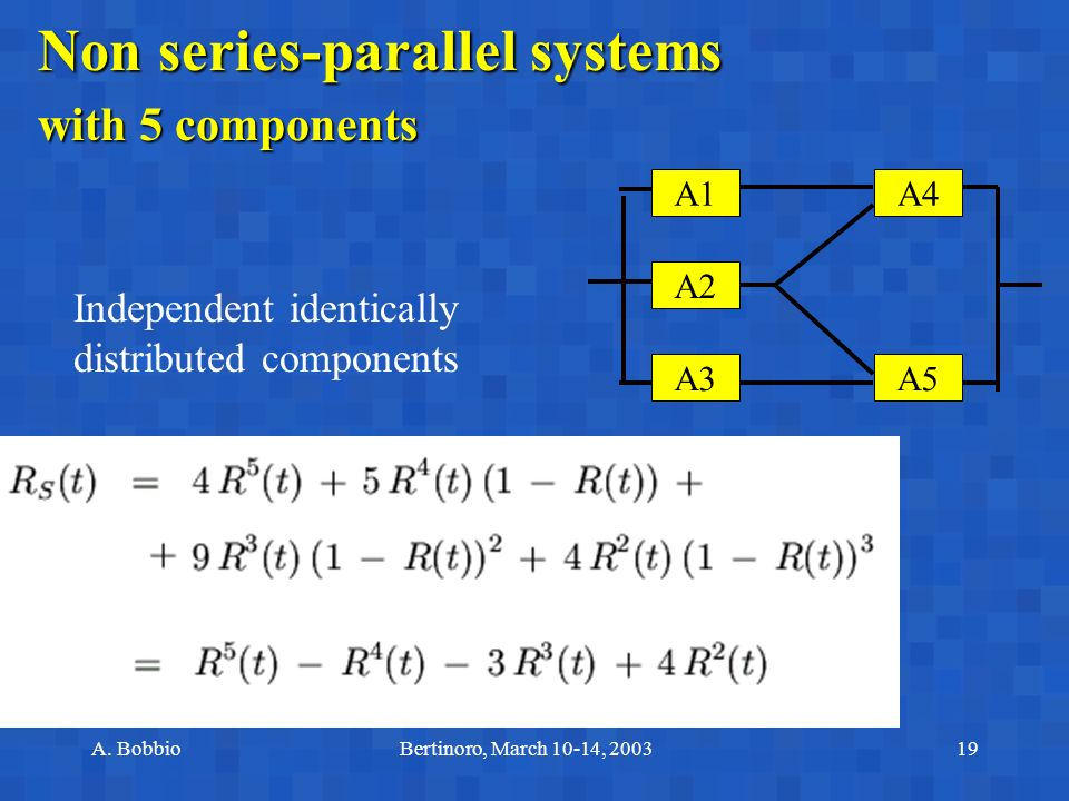 A. BobbioBertinoro, March 10-14, 200319 Non series-parallel systems with 5 components A1A1 A2 A3 A4 A5 Independent identically distributed components