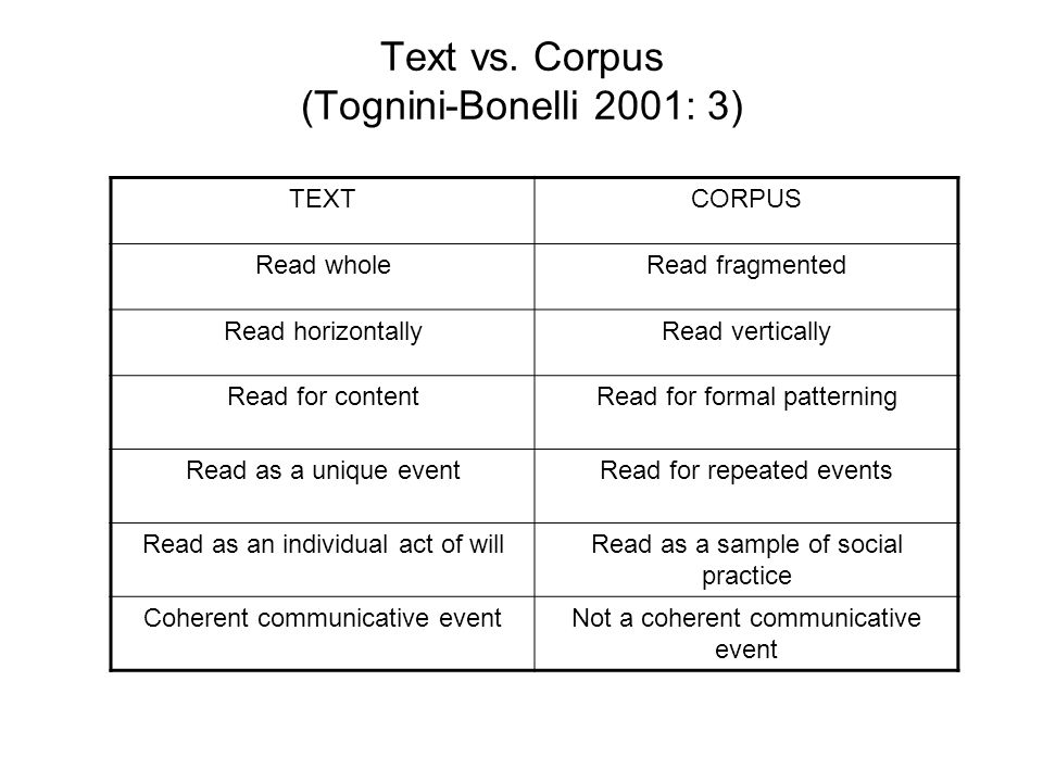 Text vs. Corpus (Tognini-Bonelli 2001: 3) TEXTCORPUS Read wholeRead fragmented Read horizontallyRead vertically Read for contentRead for formal patter