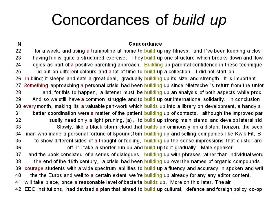 Concordances of build up